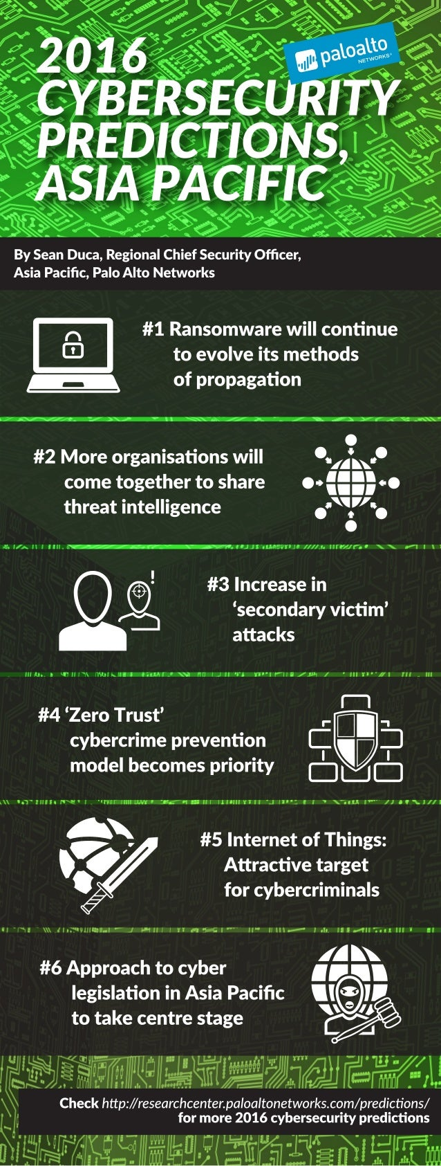 2016 Cybersecurity Predictions for Asia Pacific from Palo Alto Networks VP, CSO-APAC Sean Duca