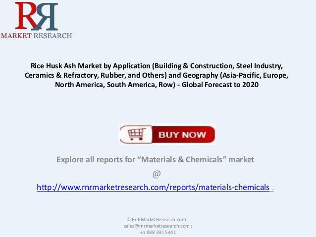 Rice Husk Ash Market by Application (Building & Construction, Steel Industry, Ceramics & Refractory, Rubber, and Others) a...