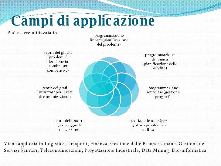 Ricerca operativa e programmazione lineare for Programmazione e gestione dei servizi educativi