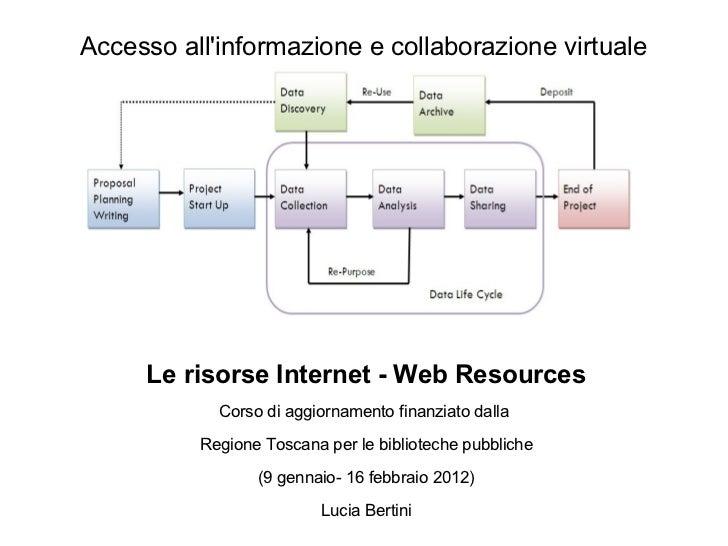 Accesso all'informazione e collaborazione virtuale Le risorse Internet - Web  Resources Corso di aggiornamento finanziato ...