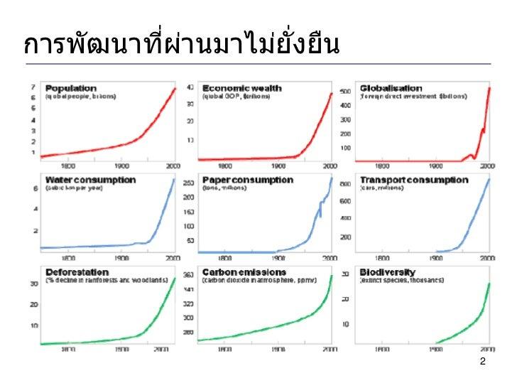Wealth in Happy Society Slide 2