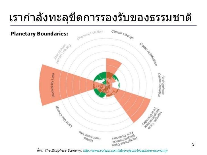 Wealth in Happy Society Slide 3