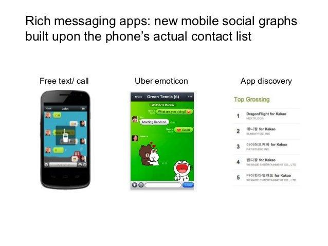 Understanding Rich Messaging Apps Slide 2