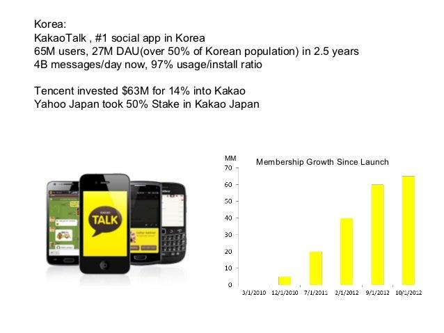 Understanding Rich Messaging Apps Slide 3