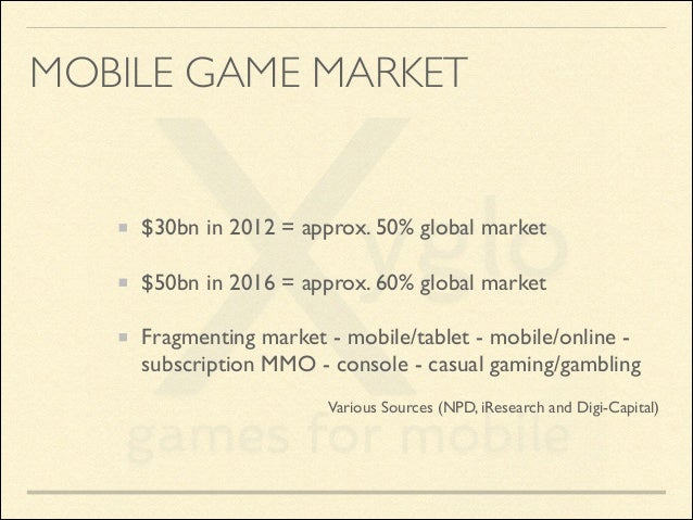 MOBILE GAME MARKET  $30bn in 2012 = approx. 50% global market  $50bn in 2016 = approx. 60% global market  Fragmenting ma...