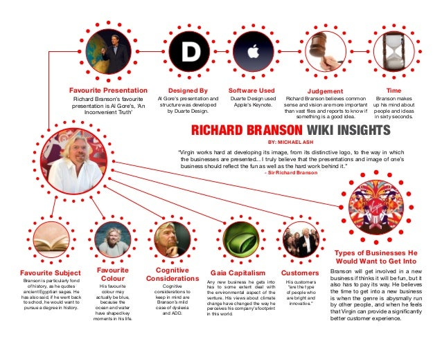 richard branson wiki INSIGHTS Favourite Presentation Judgement Favourite Subject Favourite Colour Cognitive Considerations...
