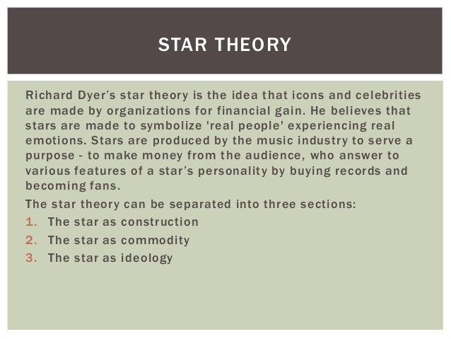 Richard dyer research Slide 3