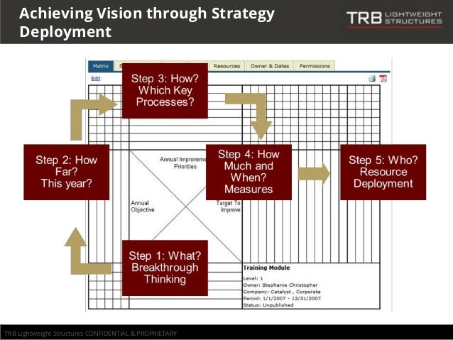 """sustaining lean case studies in transforming culture In this follow-up to """"sustain your lean business system with a 'golden triangle,' a case study about phase 2 medical manufacturing, the company needs a lean tools approach to change, management re-organized the transformation around problem solving and process improvement to create a culture."""