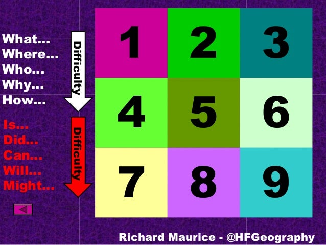 1 2 3 4 5 6 7 8 9 What… Where… Who… Why… How… Is… Did… Can… Will… Might… Richard Maurice - @HFGeography DifficultyDifficul...