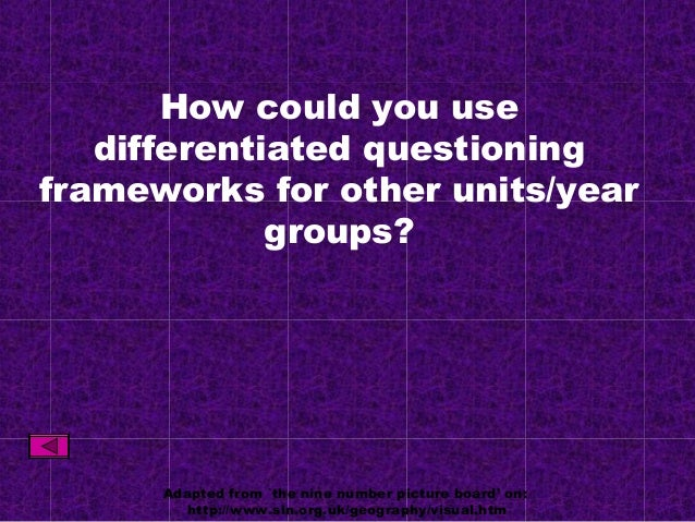 Adapted from `the nine number picture board' on: http://www.sln.org.uk/geography/visual.htm How could you use differentiat...