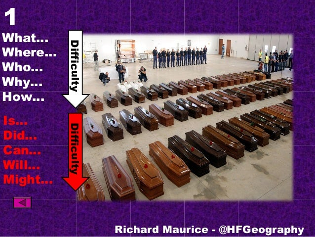 1 What… Where… Who… Why… How… Is… Did… Can… Will… Might… Richard Maurice - @HFGeography DifficultyDifficulty