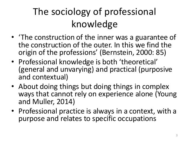 theoretical knowledge and professional practice Professional division this code of practice is one of three which together will form a the modules a and b provide basic theoretical knowledge in.