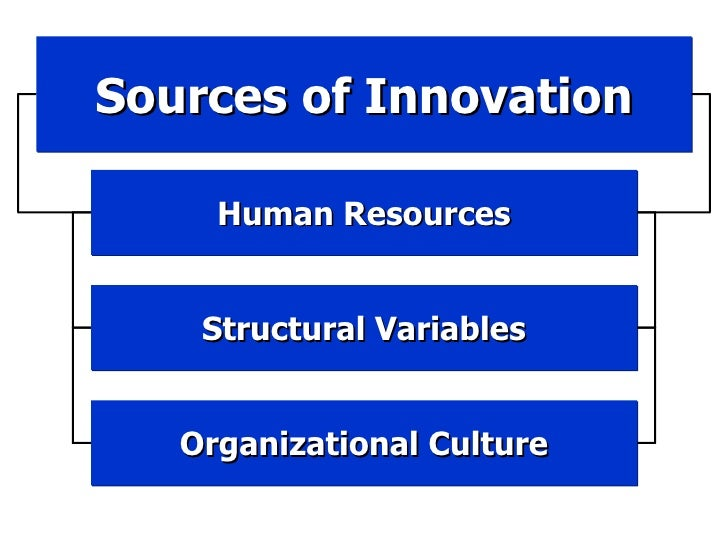 Sources of Innovation Human Resources Structural Variables Organizational Culture