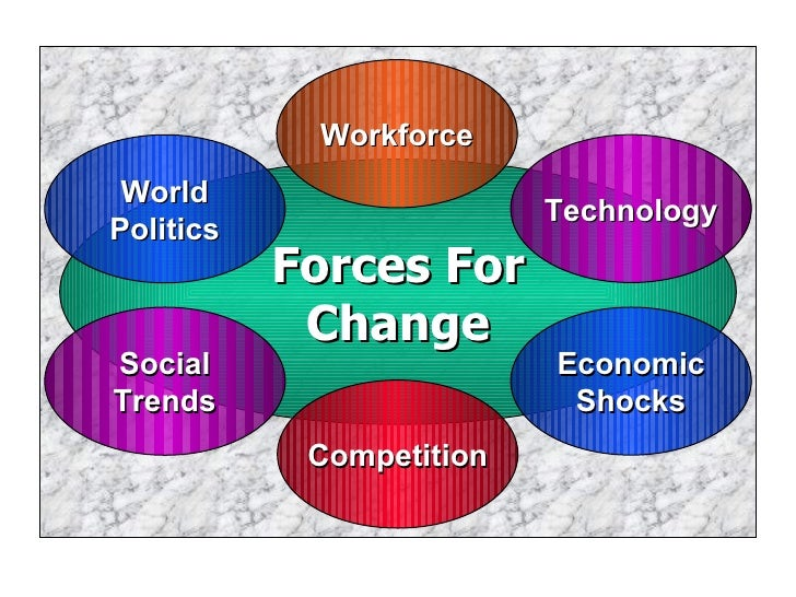 Forces For Change Workforce Competition World Politics Technology Social Trends Economic Shocks