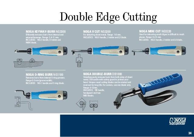Countersink Blade Deburring Tool Noga BC3011
