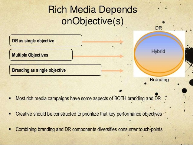 Rich Media Depends                       onObjective(s) DR as single objective Multiple Objectives Branding as single obje...