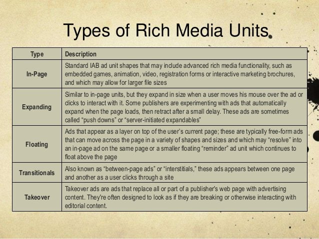 Types of Rich Media Units    Type        Description                Standard IAB ad unit shapes that may include advanced ...