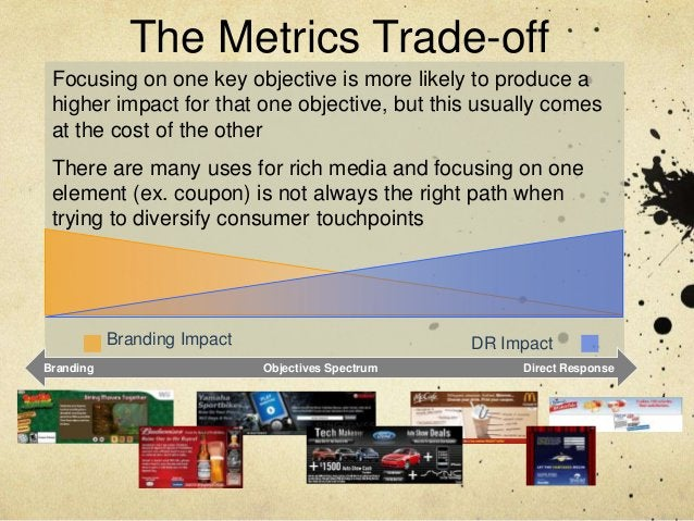 The Metrics Trade-off Focusing on one key objective is more likely to produce a higher impact for that one objective, but ...