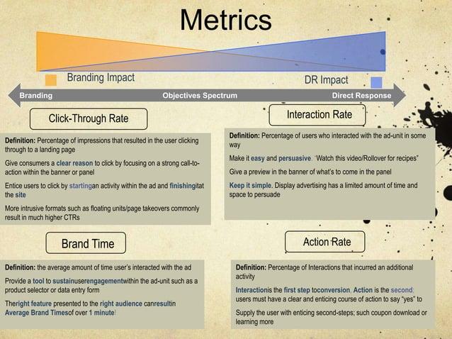 Metrics                       Branding Impact                                                                    DR Impact...