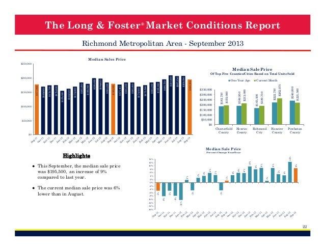 The Long & Foster ® Market Conditions Report Richmond Metropolitan Area - September 2013 Median Sales Price $250,000  Medi...
