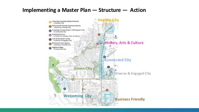 Implementing a Master Plan — Structure — Action Healthy City Welcoming City History, Arts & Culture Business Friendly Conn...