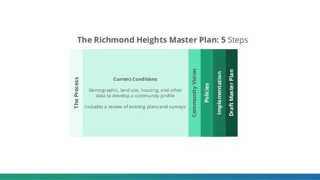 The Richmond Heights Master Plan: 5 Steps CommunityVision Policies Implementation DraftMasterPlan Policies Implementation ...