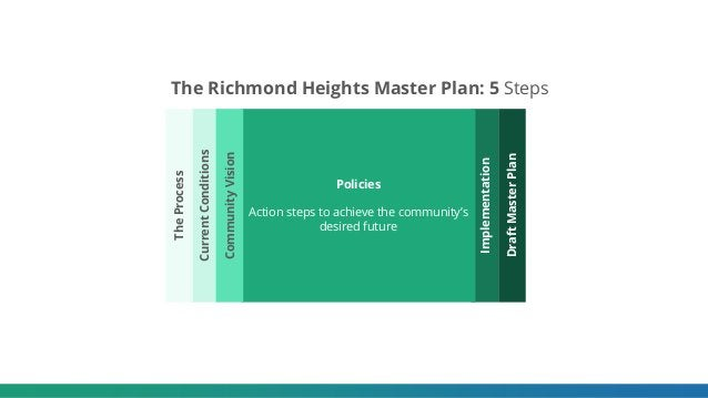 The Richmond Heights Master Plan: 5 Steps DraftMasterPlan Implementation Policies Action steps to achieve the community's ...