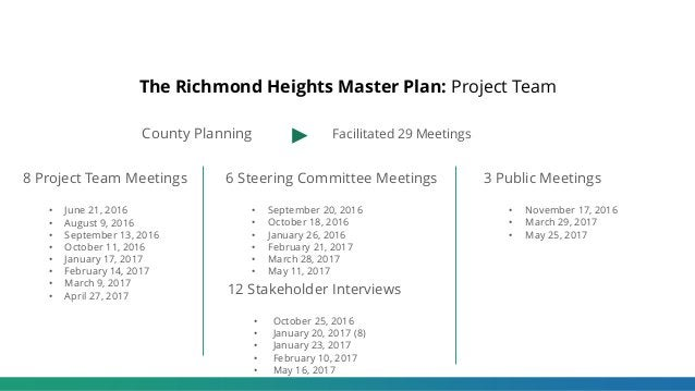 The Richmond Heights Master Plan: Project Team County Planning 12 Stakeholder Interviews • October 25, 2016 • January 20, ...