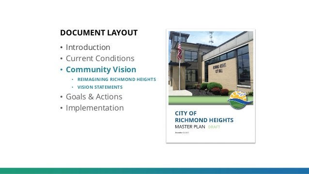 DOCUMENT LAYOUT • Introduction • Current Conditions • Community Vision • REIMAGINING RICHMOND HEIGHTS • VISION STATEMENTS ...