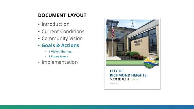 DOCUMENT LAYOUT • Introduction • Current Conditions • Community Vision • Goals & Actions • 7 Vision Themes • 7 Focus Areas...
