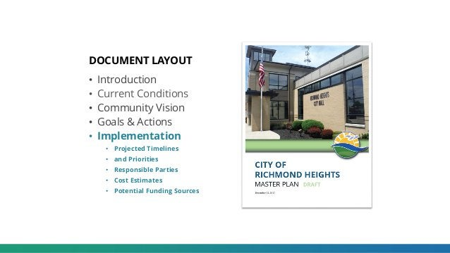 DOCUMENT LAYOUT • Introduction • Current Conditions • Community Vision • Goals & Actions • Implementation • Projected Time...