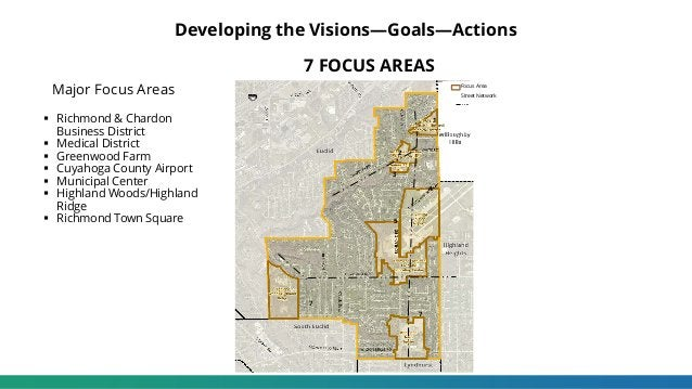 Developing the Visions—Goals—Actions Focus Area Street Network 7 FOCUS AREAS 1 2 3 7 5 7 4 Major Focus Areas  Richmond & ...