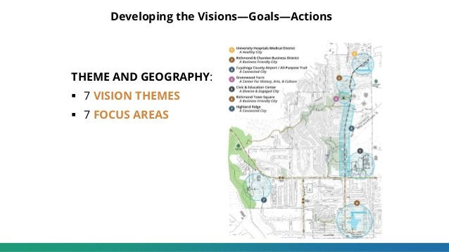 THEME AND GEOGRAPHY:  7 VISION THEMES  7 FOCUS AREAS Developing the Visions—Goals—Actions