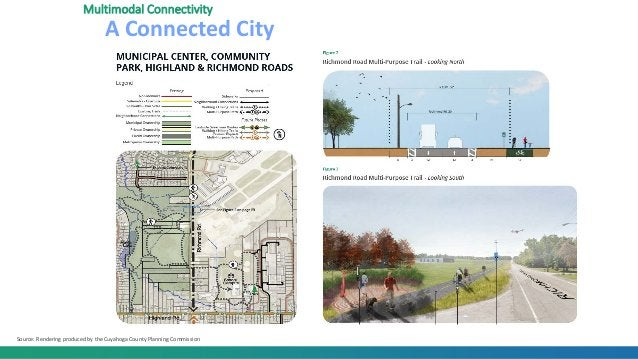 Source: Rendering produced by the Cuyahoga County Planning Commission Multimodal Connectivity A Connected City