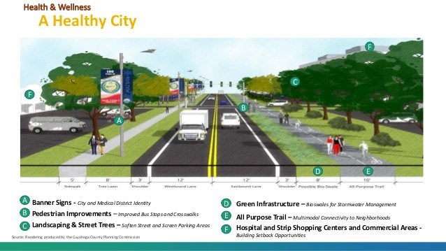 Health & Wellness A Healthy City Banner Signs - City and Medical District Identity Pedestrian Improvements – Improved Bus ...