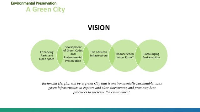 Enhancing Parks and Open Space Development of Green Codes and Environmental Preservation Use of Green Infrastructure Reduc...