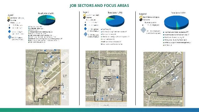 JOB SECTORS AND FOCUS AREAS