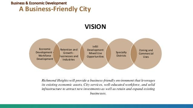 Retention and Growth - Businesses and Industries Infill Development Mixed Use Opportunities Specialty Districts Economic D...