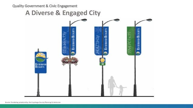 Quality Government & Civic Engagement A Diverse & Engaged City Source: Rendering produced by the Cuyahoga County Planning ...