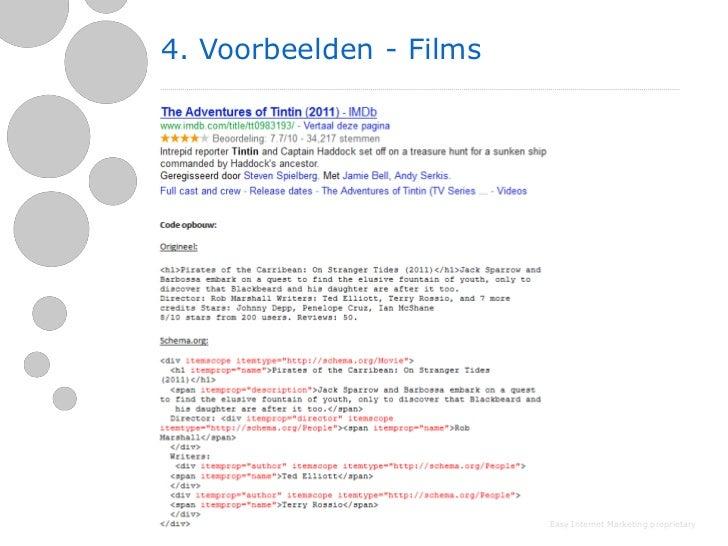 4. Voorbeelden - Films                         Easy Internet Marketing proprietary