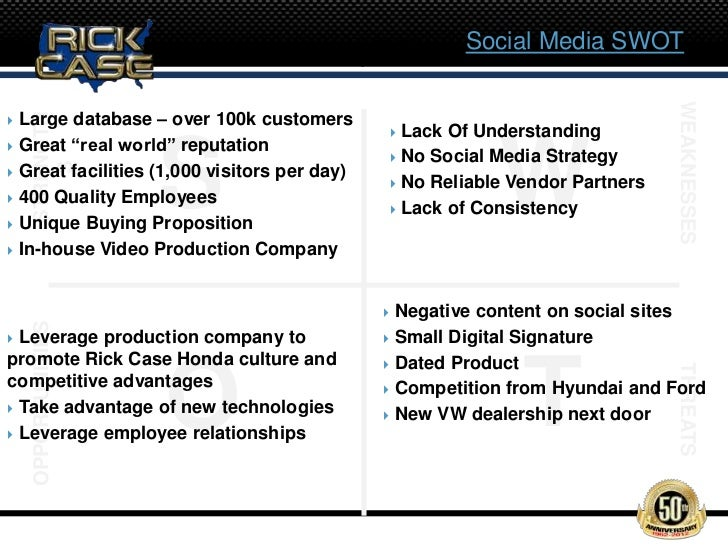 Rick Case Vw >> Rick Case Honda social media SWOT