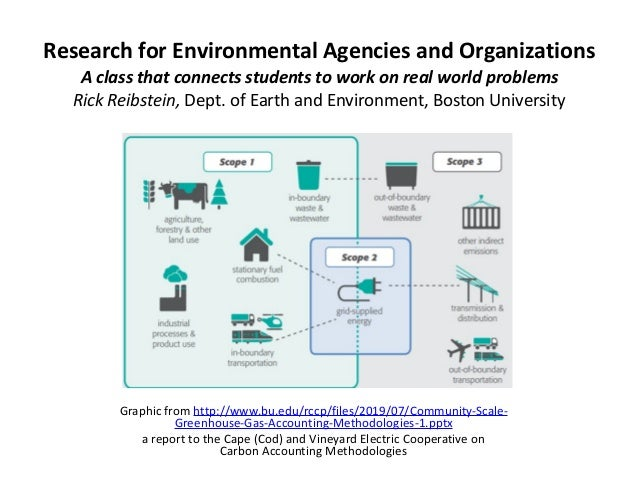 Research	for	Environmental	Agencies	and	Organizations
