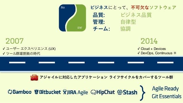 2007 2014 ✓ ユーザー エクスペリエンス (UX)! ✓ ツール群雄割拠の時代 Biz SW ビジネスにとって、不可欠なソフトウェア 品質: ビジネス品質 管理: 自律型 チーム: 協調 アジャイルに対応したアプリケーション ライフサ...