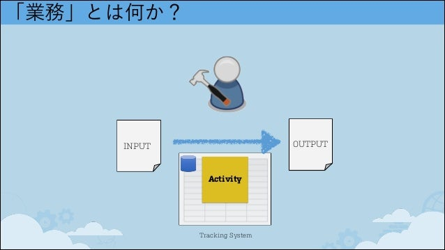 Tracking System 「業務」とは何か? INPUT OUTPUT Activity