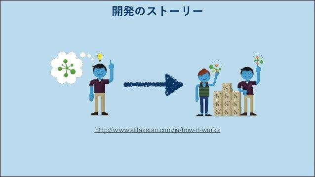 開発のストーリー http://www.atlassian.com/ja/how-it-works