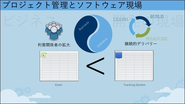 プロジェクト管理とソフトウェア現場 Tracking System <Excel ビジネス 開発の現場Business Softw are 利害関係者の拡大 BUILD MEASURE LEARN 継続的デリバリー