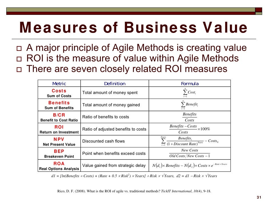 Business Value Of Agile Methods Using Return On Investment