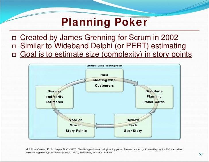 Poker wm 2013 final table