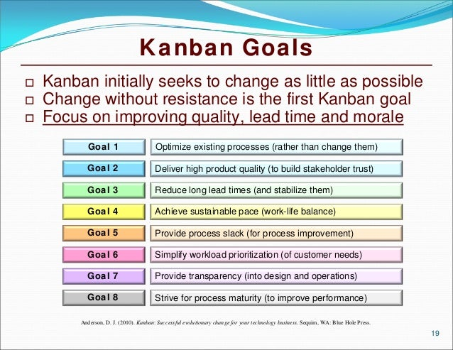 Lean & Agile Methods & Frameworks: Perspectives on Kanban for IT