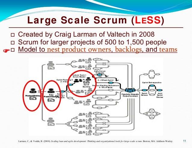 Lean & Agile Enterprise Frameworks: For Managing Large U.S ...